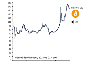 Why Bitcoin is not working … yet